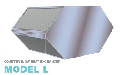 Counter Flow plate Heat Exchanger – Εναλλάκτες Αέρα-Αέρα